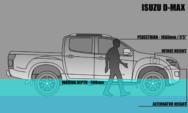 how to make a snorkel for a truck